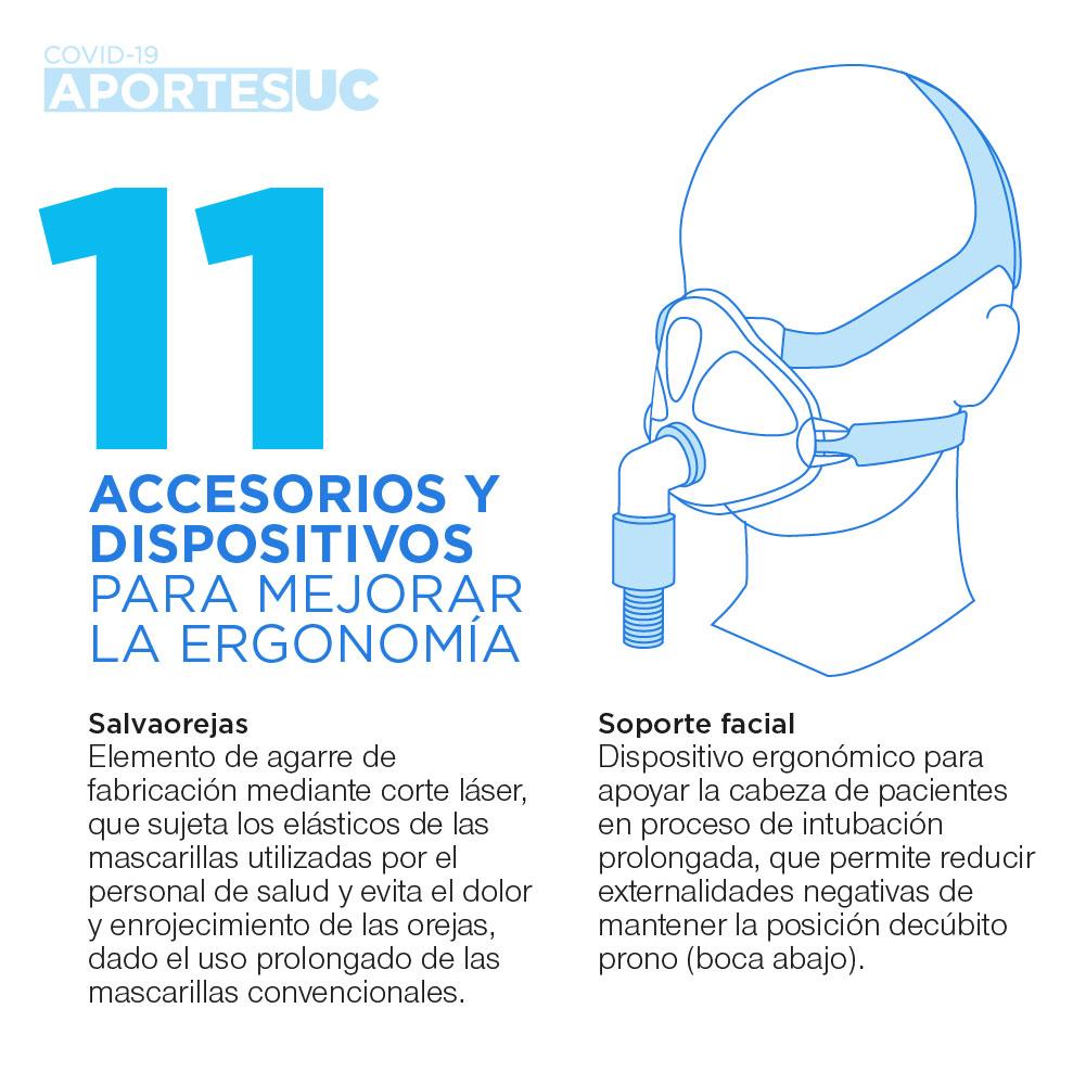 Infografía que muestra cómo la UC busca aportar al cuidado del personal médico a través del desarrollo de accesorios y dispositivos para mejorar la ergonomía de protectores faciales.