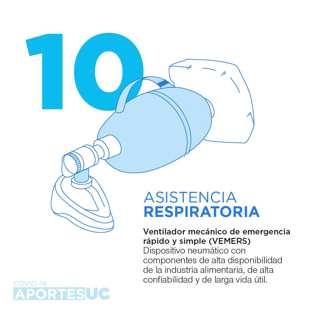 Infografía que muestra cómo la UC busca aportar al cuidado de los pacientes a través del desarrollo de un ventilador mecánico de emergencia, rápido y simple.