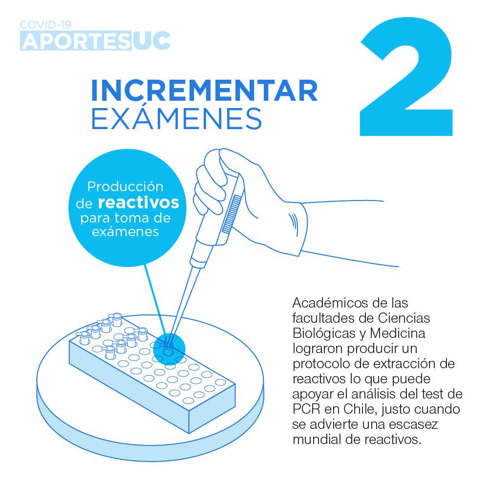 Infografía que muestra cómo la UC busca apoyar el análisis del test de PCR en Chile.