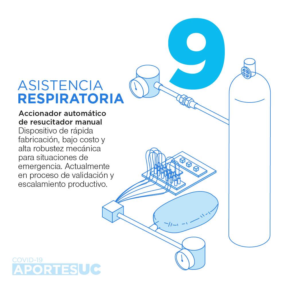 Infografía que muestra cómo la UC busca aportar al cuidado de los pacientes a través del desarrollo de dispositivo para asistencia respiratoria de bajo costo.