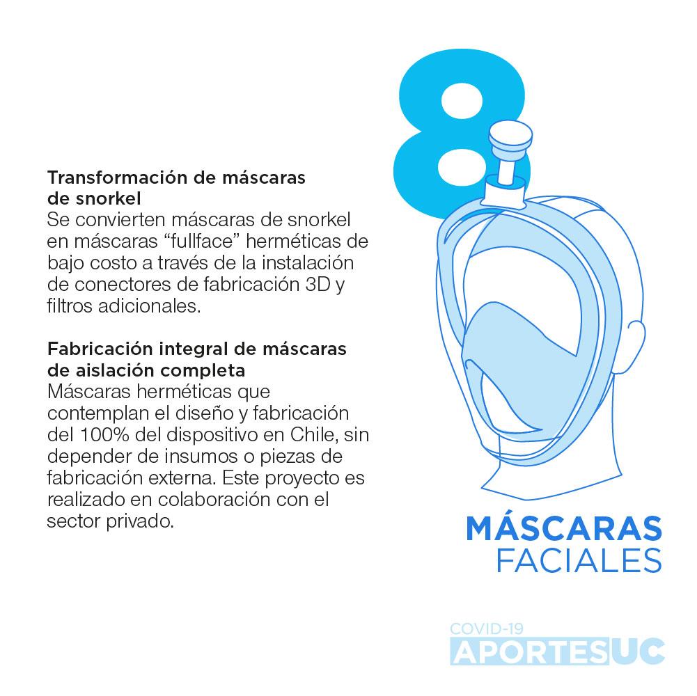 Infografía que muestra cómo la UC busca aportar al cuidado del personal médico a través del desarrollo de máscaras de aislación completa.