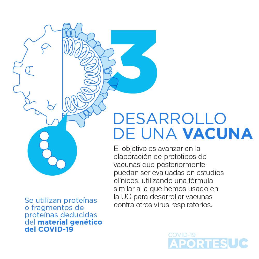 Infografía que muestra cómo la UC avanza en la elaboración de prototipos de vacunas para enfrentar el Covid-19.