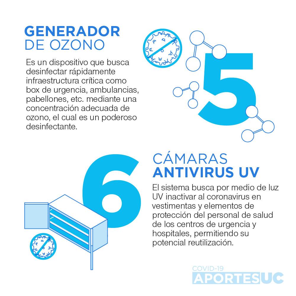Infografía que muestra cómo la UC busca aportar al cuidado del personal médico a través del desarrollo de un dispositivo generador de ozono y cámaras antivirus UV.